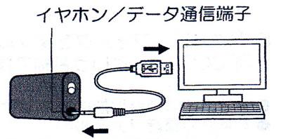 パソコンに接続