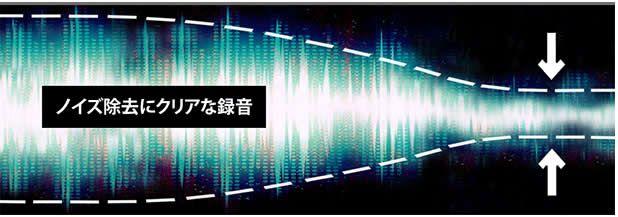 音声周波数をカット