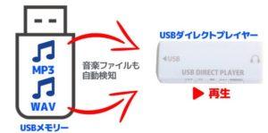 USBダイレクトプレーヤー